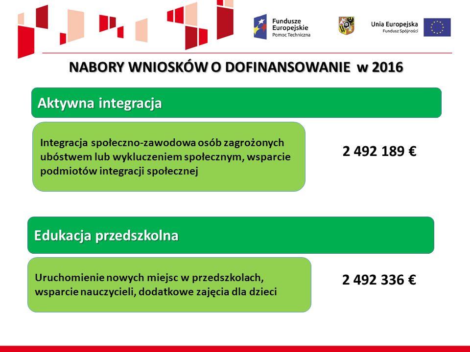 Aktywna integracja Integracja społeczno-zawodowa osób zagrożonych ubóstwem lub wykluczeniem społecznym, wsparcie podmiotów integracji społecznej 2 492