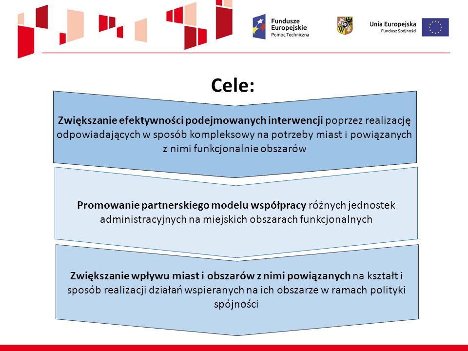 Cele: Promowanie partnerskiego modelu współpracy różnych jednostek administracyjnych na miejskich obszarach funkcjonalnych Zwiększanie wpływu miast i obszarów z nimi powiązanych na kształt i sposób realizacji działań wspieranych na ich obszarze w ramach polityki spójności Zwiększanie efektywności podejmowanych interwencji poprzez realizację odpowiadających w sposób kompleksowy na potrzeby miast i powiązanych z nimi funkcjonalnie obszarów