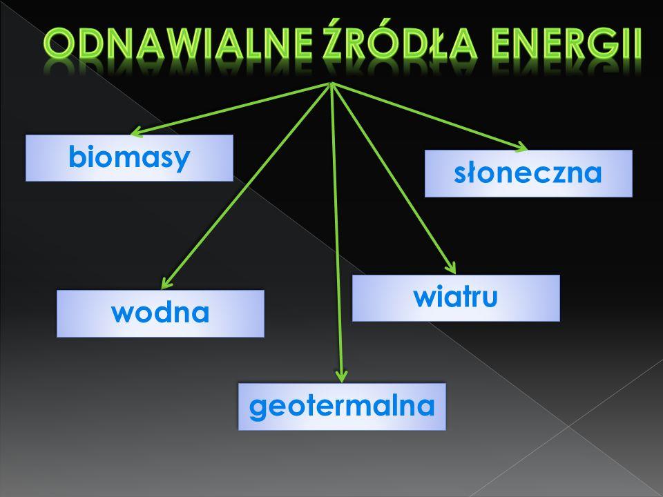 biomasy wodna słoneczna wiatru geotermalna