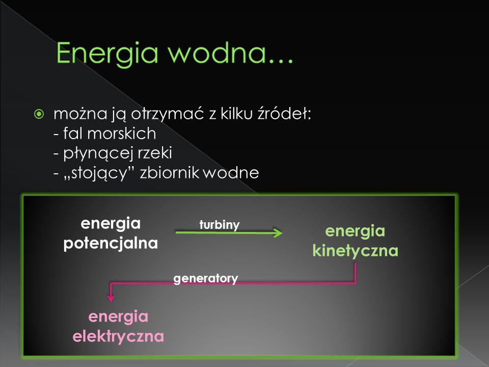 """ można ją otrzymać z kilku źródeł: - fal morskich - płynącej rzeki - """"stojący"""" zbiornik wodne energia potencjalna turbiny energia kinetyczna energia"""