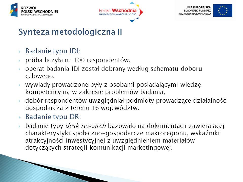 Synteza metodologiczna II  Badanie typu IDI:  próba liczyła n=100 respondentów,  operat badania IDI został dobrany według schematu doboru celowego,  wywiady prowadzone były z osobami posiadającymi wiedzę kompetencyjną w zakresie problemów badania,  dobór respondentów uwzględniał podmioty prowadzące działalność gospodarczą z terenu 16 województw.