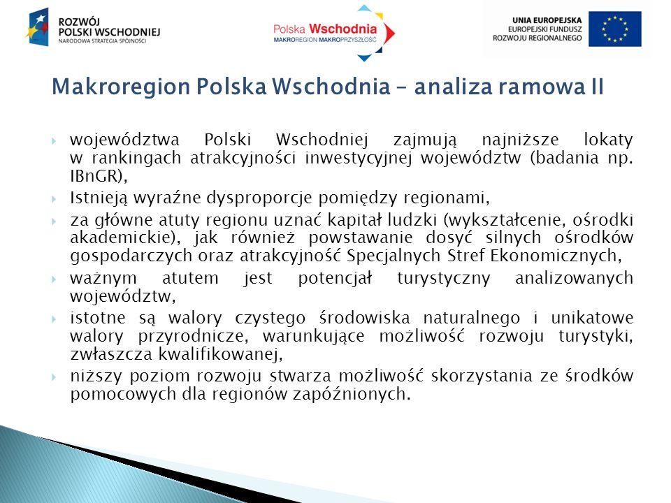 Makroregion Polska Wschodnia – analiza ramowa II  województwa Polski Wschodniej zajmują najniższe lokaty w rankingach atrakcyjności inwestycyjnej województw (badania np.