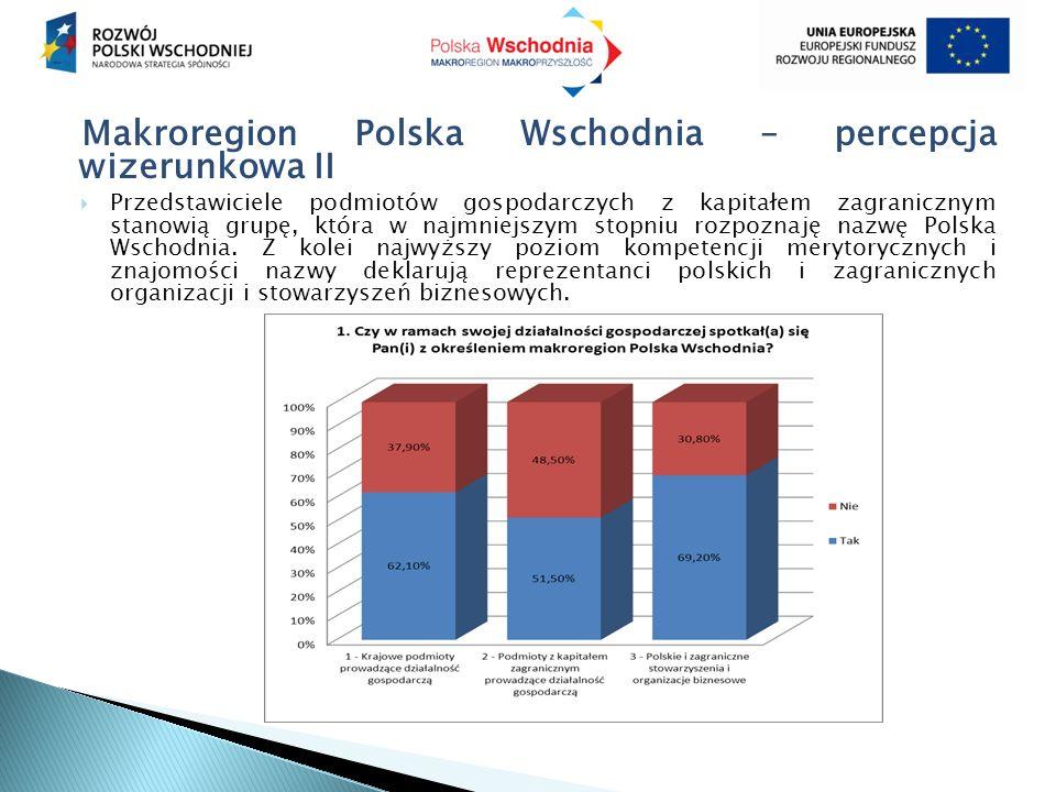 Makroregion Polska Wschodnia – percepcja wizerunkowa II  Przedstawiciele podmiotów gospodarczych z kapitałem zagranicznym stanowią grupę, która w naj