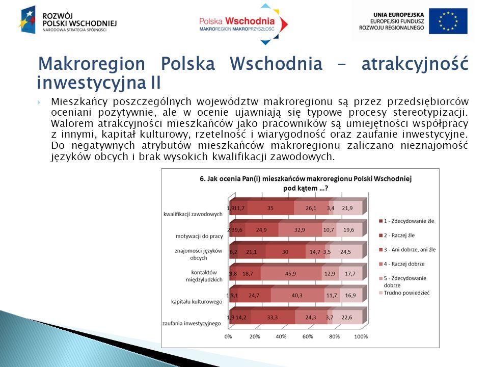 Makroregion Polska Wschodnia – atrakcyjność inwestycyjna II  Mieszkańcy poszczególnych województw makroregionu są przez przedsiębiorców oceniani pozy