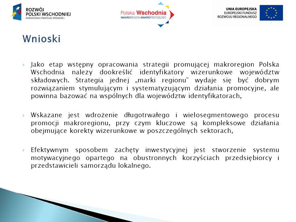 Wnioski  Jako etap wstępny opracowania strategii promującej makroregion Polska Wschodnia należy dookreślić identyfikatory wizerunkowe województw składowych.