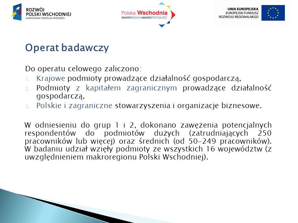 Operat badawczy Do operatu celowego zaliczono: 1. Krajowe podmioty prowadzące działalność gospodarczą, 2. Podmioty z kapitałem zagranicznym prowadzące