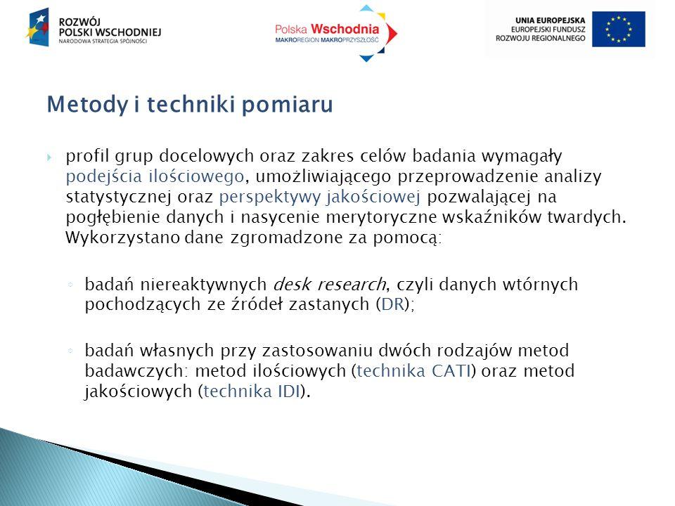 Makroregion Polska Wschodnia – percepcja wizerunkowa II  Przedstawiciele podmiotów gospodarczych z kapitałem zagranicznym stanowią grupę, która w najmniejszym stopniu rozpoznaję nazwę Polska Wschodnia.