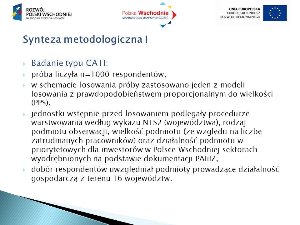 Synteza metodologiczna I  Badanie typu CATI:  próba liczyła n=1000 respondentów,  w schemacie losowania próby zastosowano jeden z modeli losowania