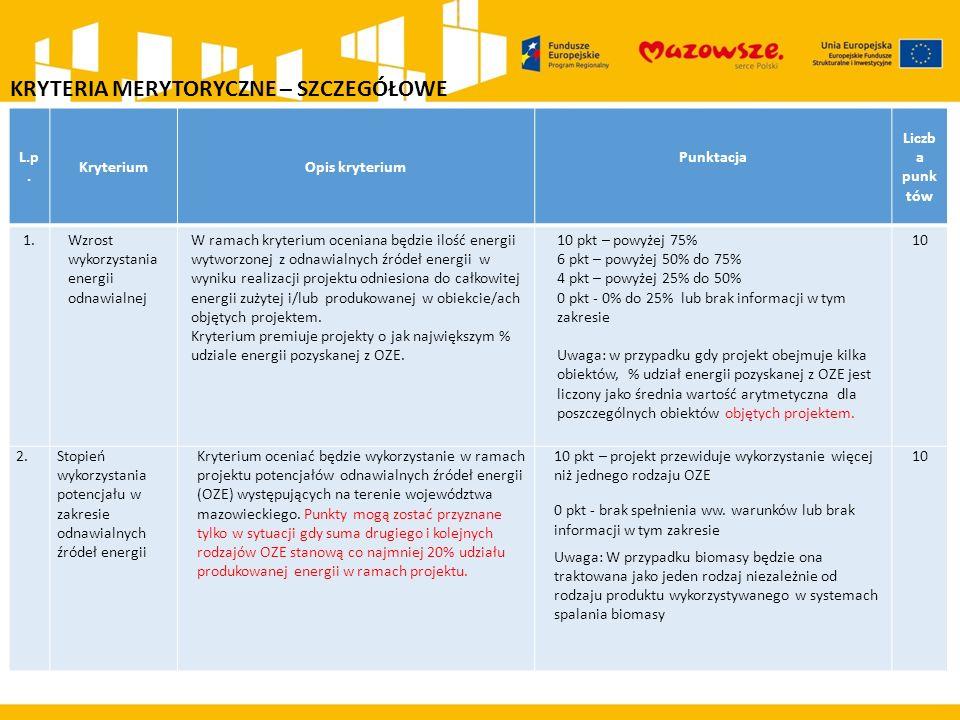 L.p. KryteriumOpis kryterium Punktacja Liczb a punk tów 1.Wzrost wykorzystania energii odnawialnej W ramach kryterium oceniana będzie ilość energii wy