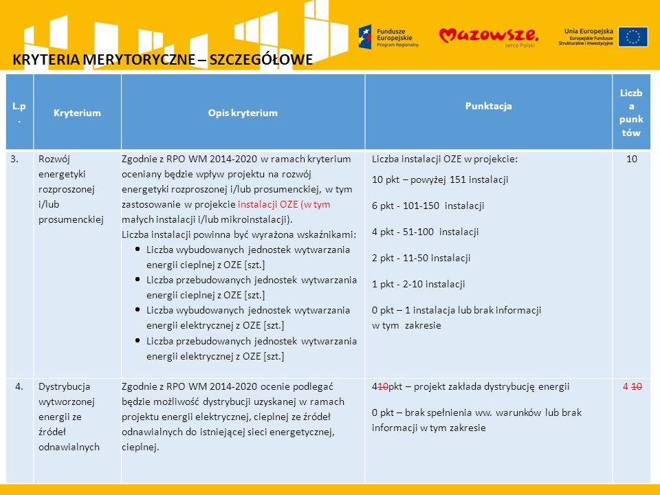 L.p. KryteriumOpis kryterium Punktacja Liczb a punk tów 3.