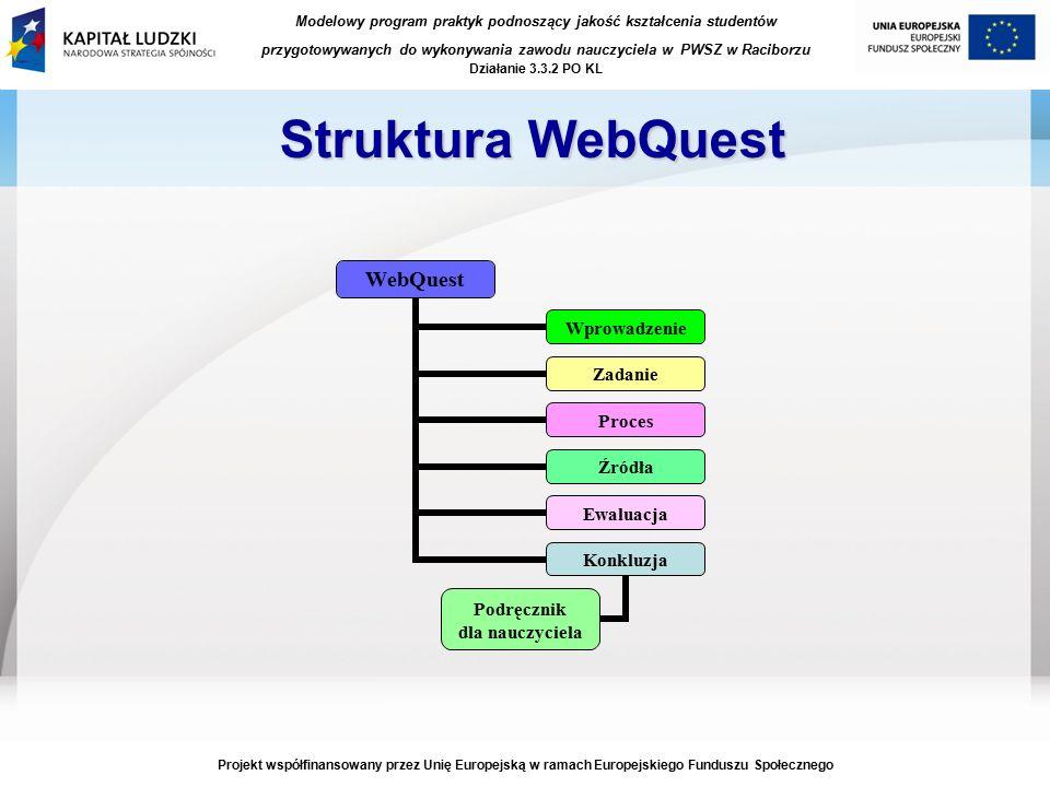 Modelowy program praktyk podnoszący jakość kształcenia studentów przygotowywanych do wykonywania zawodu nauczyciela w PWSZ w Raciborzu Działanie 3.3.2 PO KL Projekt współfinansowany przez Unię Europejską w ramach Europejskiego Funduszu Społecznego Struktura WebQuest WebQuest Wprowadzenie Zadanie Proces Źródła Ewaluacja Konkluzja Podręcznik dla nauczyciela