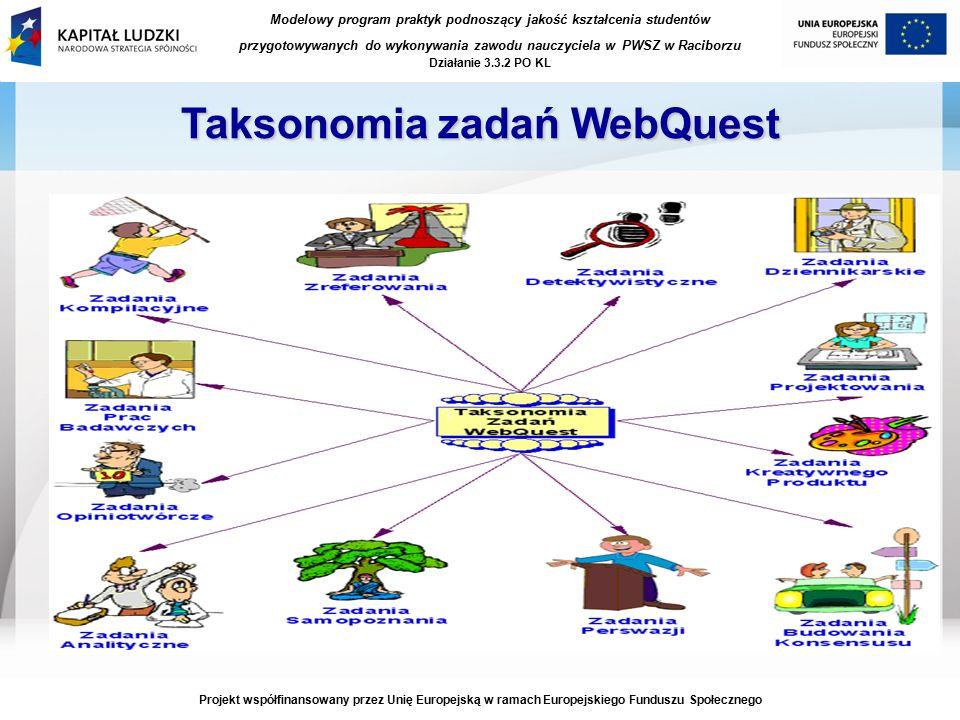 Modelowy program praktyk podnoszący jakość kształcenia studentów przygotowywanych do wykonywania zawodu nauczyciela w PWSZ w Raciborzu Działanie 3.3.2 PO KL Projekt współfinansowany przez Unię Europejską w ramach Europejskiego Funduszu Społecznego Taksonomia zadań WebQuest