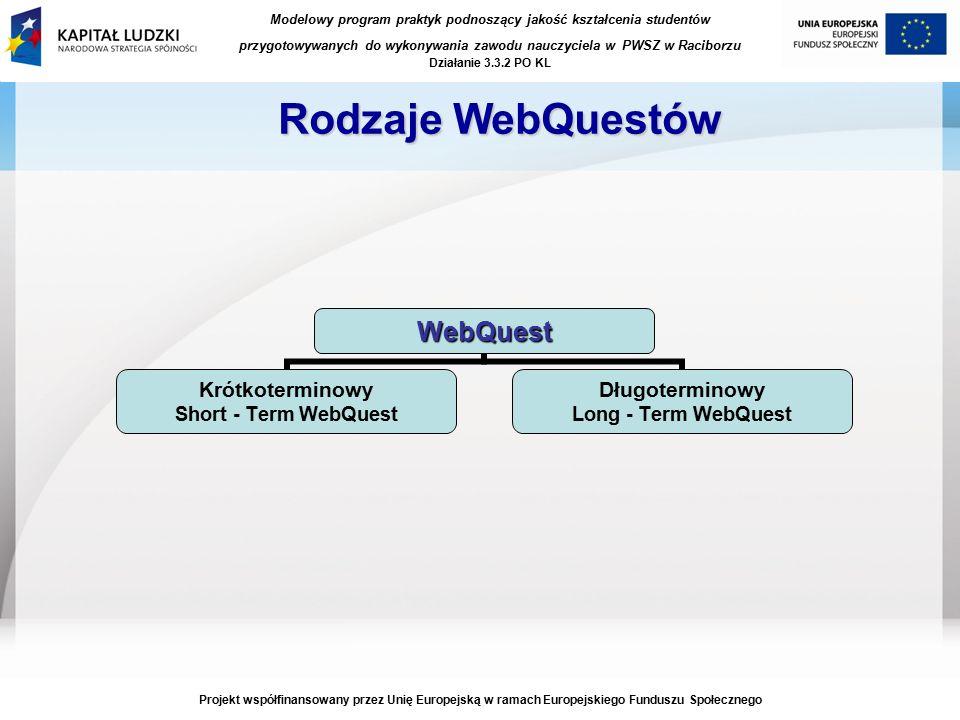 Modelowy program praktyk podnoszący jakość kształcenia studentów przygotowywanych do wykonywania zawodu nauczyciela w PWSZ w Raciborzu Działanie 3.3.2 PO KL Projekt współfinansowany przez Unię Europejską w ramach Europejskiego Funduszu Społecznego Rodzaje WebQuestów WebQuest Krótkoterminowy Short - Term WebQuest Długoterminowy Long - Term WebQuest