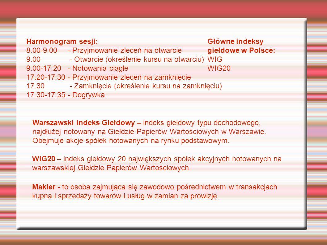 Główne indeksy giełdowe w Polsce: WIG WIG20 WIG20 – indeks giełdowy 20 największych spółek akcyjnych notowanych na warszawskiej Giełdzie Papierów Wartościowych.