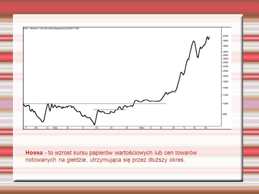 Hossa - to wzrost kursu papierów wartościowych lub cen towarów notowanych na giełdzie, utrzymująca się przez dłuższy okres.