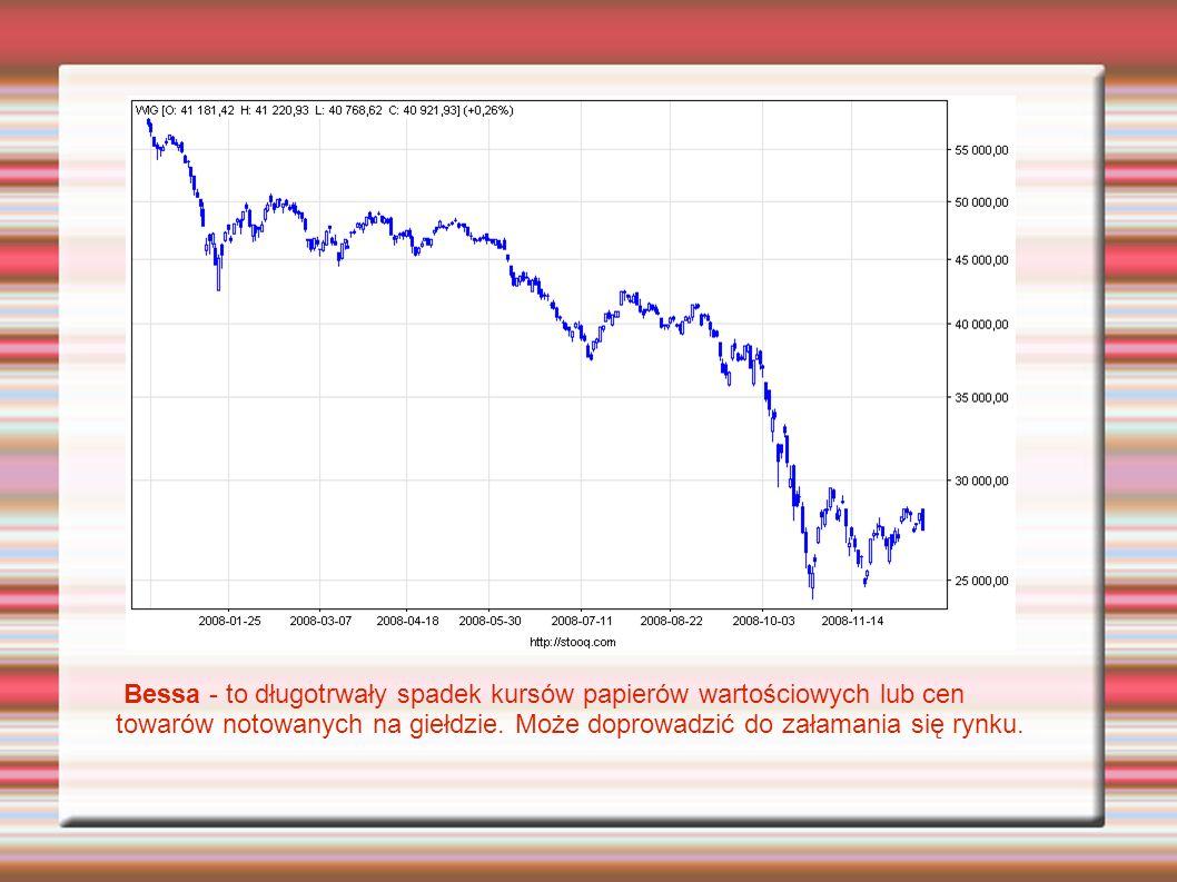 Bessa - to długotrwały spadek kursów papierów wartościowych lub cen towarów notowanych na giełdzie.