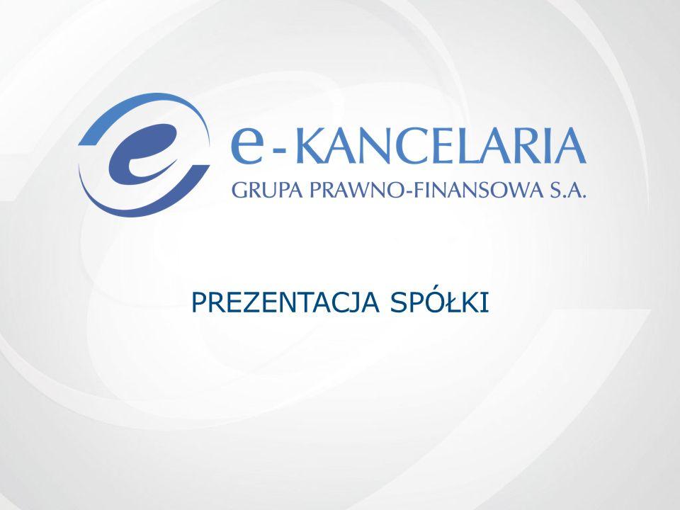AKCJONARIAT Prezes Zarządu – Mariusz Pawłowski – 10.300.000 akcji serii A Mniejszościowy akcjonariuszem i strategicznym partnerem e–Kancelaria GFP S.A.