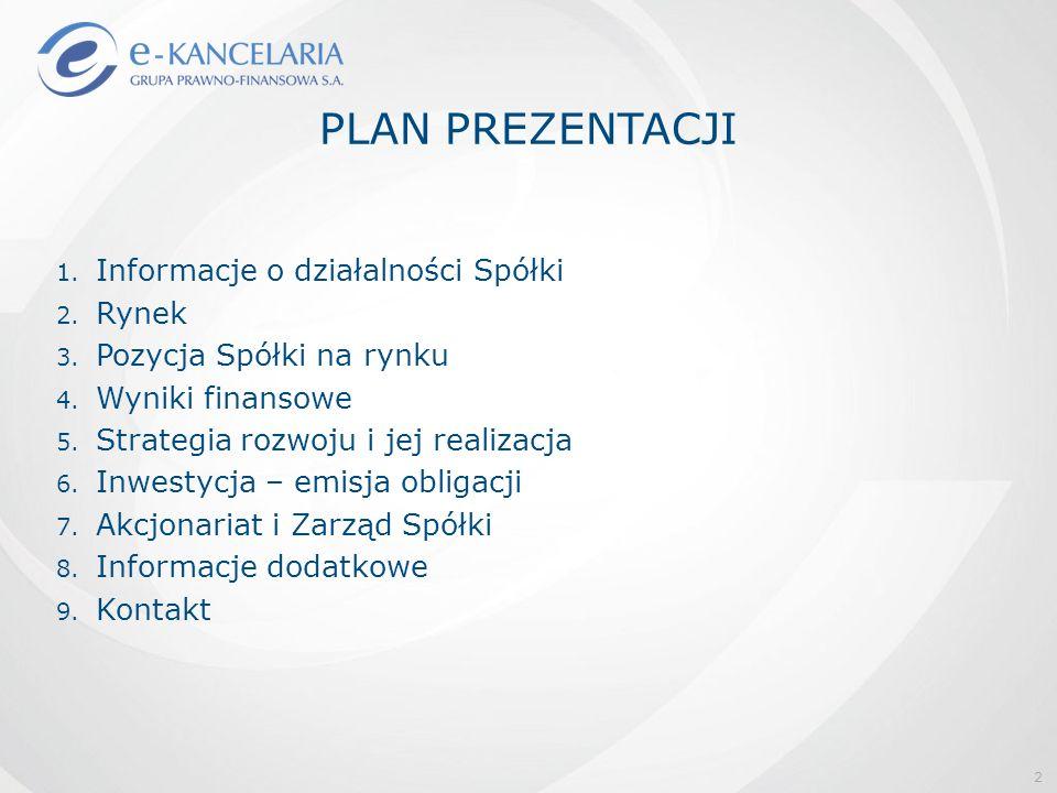 PLAN PREZENTACJI 1. Informacje o działalności Spółki 2. Rynek 3. Pozycja Spółki na rynku 4. Wyniki finansowe 5. Strategia rozwoju i jej realizacja 6.