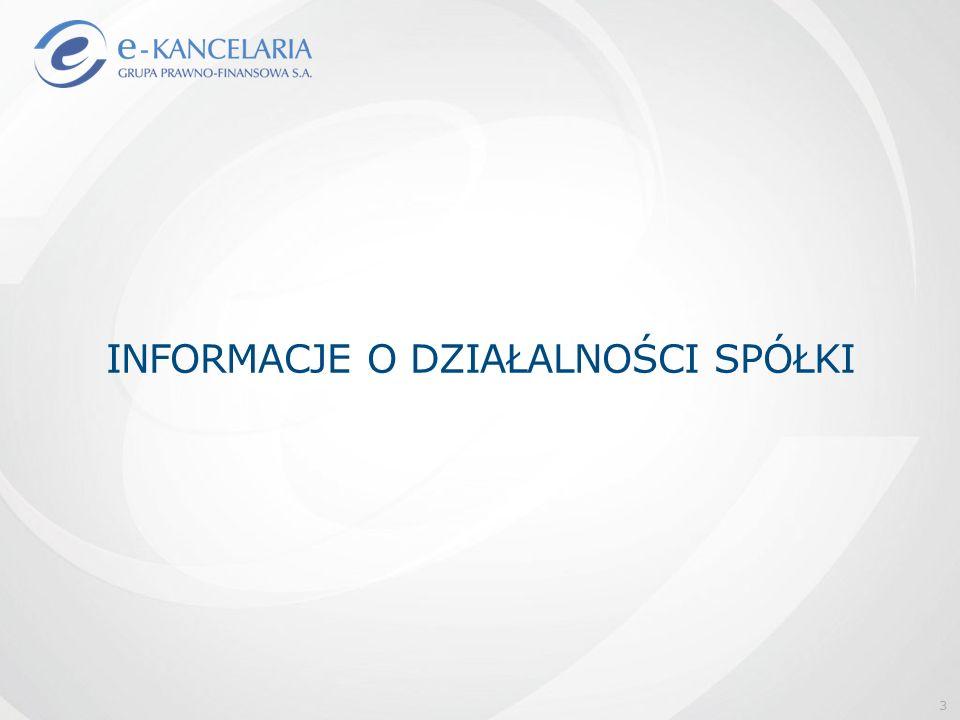 REALIZACJA STRATEGII utworzenia funduszu sekurytyzacyjnego UniFund NS FIZ wraz z Forum TFI S.A.