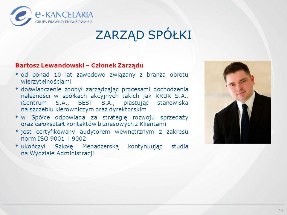 Bartosz Lewandowski – Członek Zarządu od ponad 10 lat zawodowo związany z branżą obrotu wierzytelnościami doświadczenie zdobył zarządzając procesami dochodzenia należności w spółkach akcyjnych takich jak KRUK S.A., iCentrum S.A., BEST S.A., piastując stanowiska na szczeblu kierowniczym oraz dyrektorskim w Spółce odpowiada za strategię rozwoju sprzedaży oraz całokształt kontaktów biznesowych z Klientami jest certyfikowany audytorem wewnętrznym z zakresu norm ISO 9001 i 9002 ukończył Szkołę Menadżerską kontynuując studia na Wydziale Administracji ZARZĄD SPÓŁKI 34