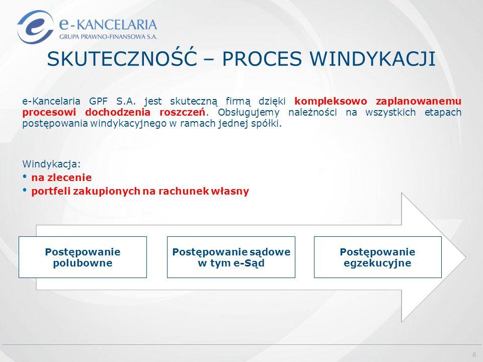SKUTECZNOŚĆ – PROCES WINDYKACJI e-Kancelaria GPF S.A.