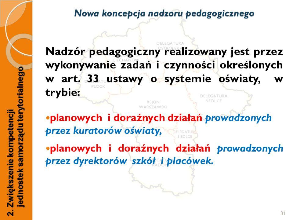 31 Nowa koncepcja nadzoru pedagogicznego Nadzór pedagogiczny realizowany jest przez wykonywanie zadań i czynności określonych w art. 33 ustawy o syste