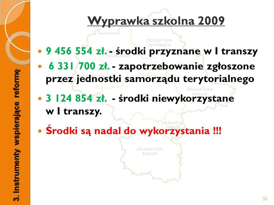 9 456 554 zł. - środki przyznane w I transzy 6 331 700 zł. - zapotrzebowanie zgłoszone przez jednostki samorządu terytorialnego 3 124 854 zł. - środki
