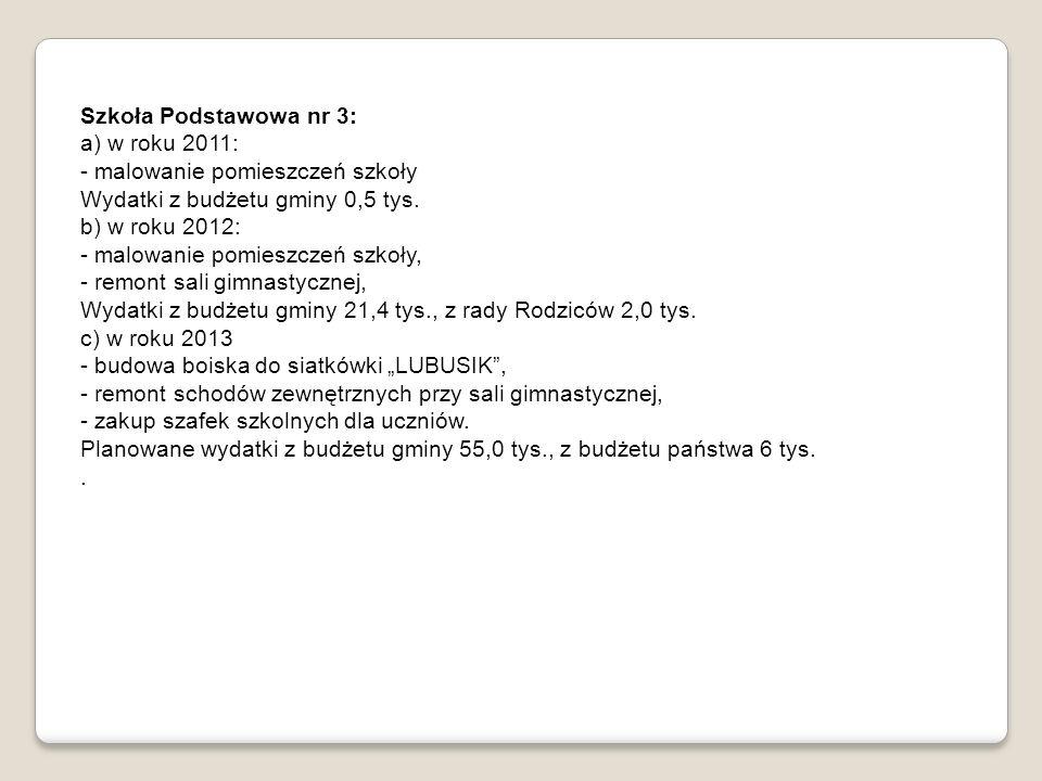 Szkoła Podstawowa nr 3: a) w roku 2011: - malowanie pomieszczeń szkoły Wydatki z budżetu gminy 0,5 tys. b) w roku 2012: - malowanie pomieszczeń szkoły