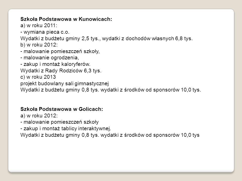 Szkoła Podstawowa w Kunowicach: a) w roku 2011: - wymiana pieca c.o. Wydatki z budżetu gminy 2,5 tys., wydatki z dochodów własnych 6,8 tys. b) w roku