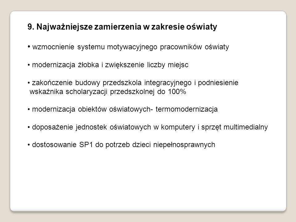 9. Najważniejsze zamierzenia w zakresie oświaty wzmocnienie systemu motywacyjnego pracowników oświaty modernizacja żłobka i zwiększenie liczby miejsc