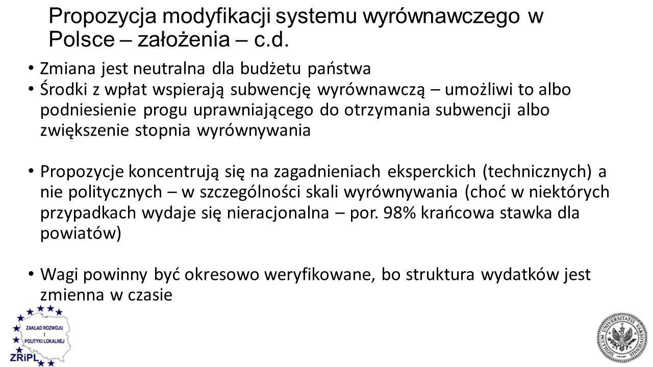 Propozycja modyfikacji systemu wyrównawczego w Polsce – założenia – c.d. Zmiana jest neutralna dla budżetu państwa Środki z wpłat wspierają subwencję