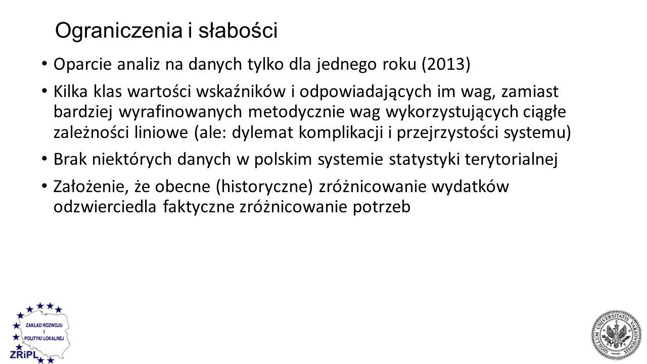 Ograniczenia i słabości Oparcie analiz na danych tylko dla jednego roku (2013) Kilka klas wartości wskaźników i odpowiadających im wag, zamiast bardziej wyrafinowanych metodycznie wag wykorzystujących ciągłe zależności liniowe (ale: dylemat komplikacji i przejrzystości systemu) Brak niektórych danych w polskim systemie statystyki terytorialnej Założenie, że obecne (historyczne) zróżnicowanie wydatków odzwierciedla faktyczne zróżnicowanie potrzeb