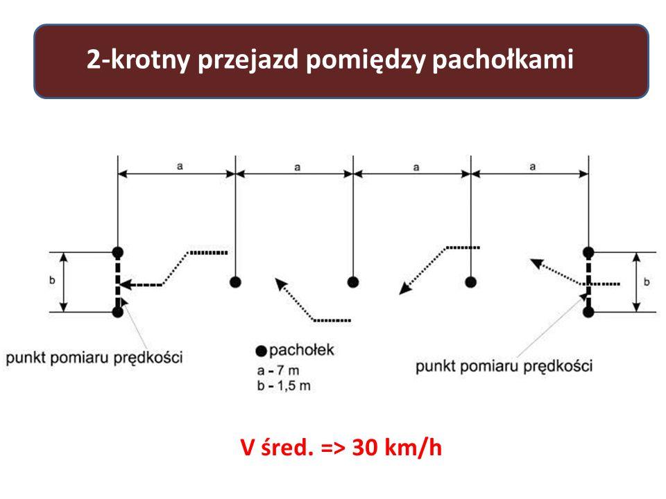 2-krotny przejazd pomiędzy pachołkami V śred. => 30 km/h
