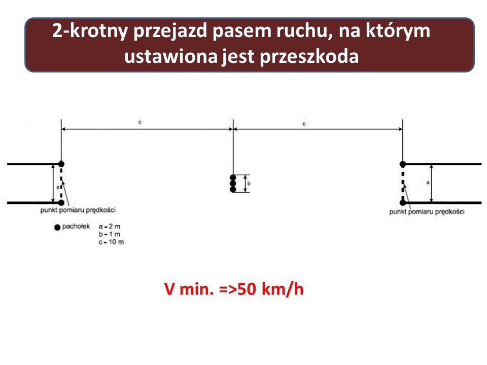 2-krotny przejazd pasem ruchu, na którym ustawiona jest przeszkoda V min. =>50 km/h