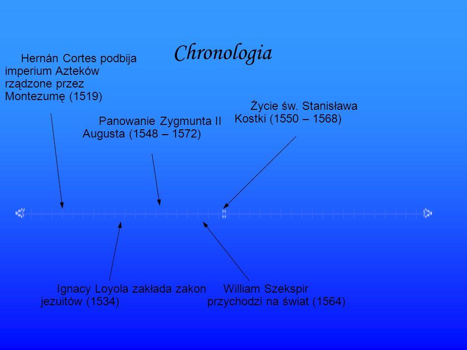 Chronologia Hernán Cortes podbija imperium Azteków rządzone przez Montezumę (1519) Ignacy Loyola zakłada zakon jezuitów (1534) Życie św. Stanisława Ko