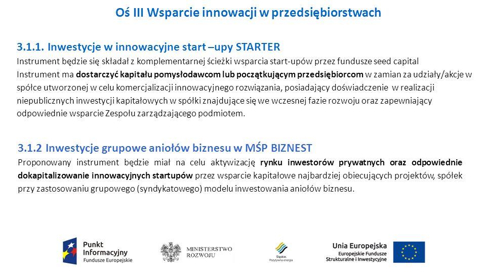 Oś III Wsparcie innowacji w przedsiębiorstwach 3.1.1.