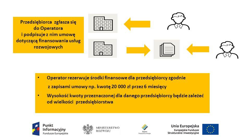 Przedsiębiorca zgłasza się do Operatora i podpisuje z nim umowę dotyczącą finansowania usług rozwojowych Operator rezerwuje środki finansowe dla przedsiębiorcy zgodnie z zapisami umowy np.