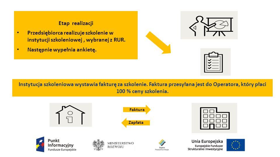 Etap realizacji Przedsiębiorca realizuje szkolenie w instytucji szkoleniowej, wybranej z RUR.