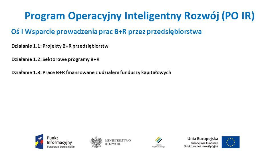 Program Operacyjny Inteligentny Rozwój (PO IR) Oś I Wsparcie prowadzenia prac B+R przez przedsiębiorstwa Działanie 1.1: Projekty B+R przedsiębiorstw Działanie 1.2: Sektorowe programy B+R Działanie 1.3: Prace B+R finansowane z udziałem funduszy kapitałowych