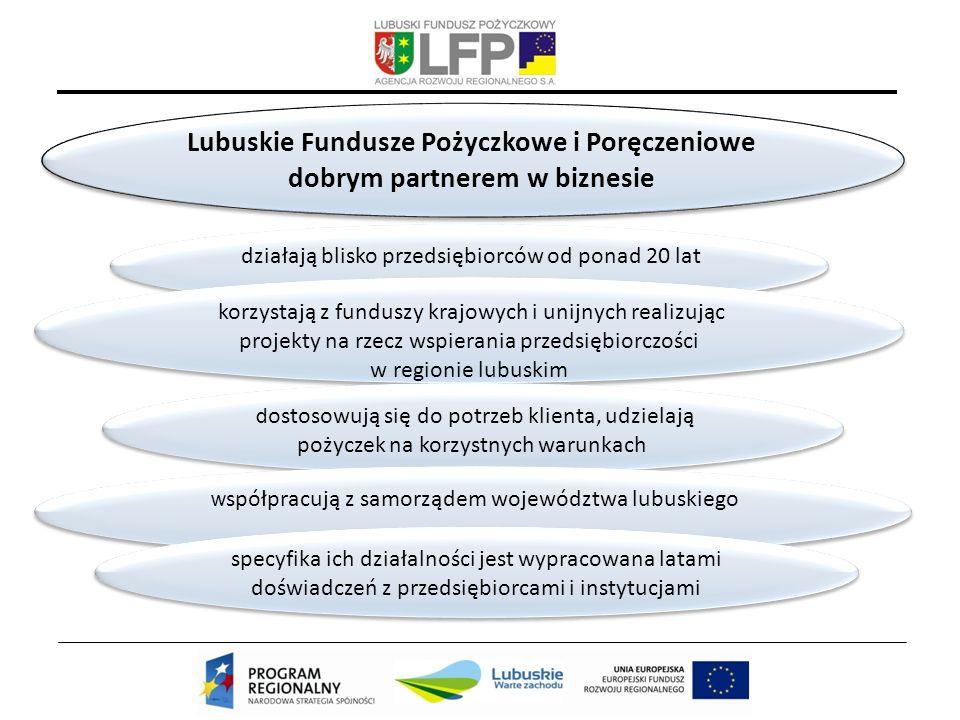 działają blisko przedsiębiorców od ponad 20 lat korzystają z funduszy krajowych i unijnych realizując projekty na rzecz wspierania przedsiębiorczości w regionie lubuskim d ostosowują się do potrzeb klienta, udzielają pożyczek na korzystnych warunkach w spółpracują z samorządem województwa lubuskiego Lubuskie Fundusze Pożyczkowe i Poręczeniowe dobrym partnerem w biznesie specyfika ich działalności jest wypracowana latami doświadczeń z przedsiębiorcami i instytucjami