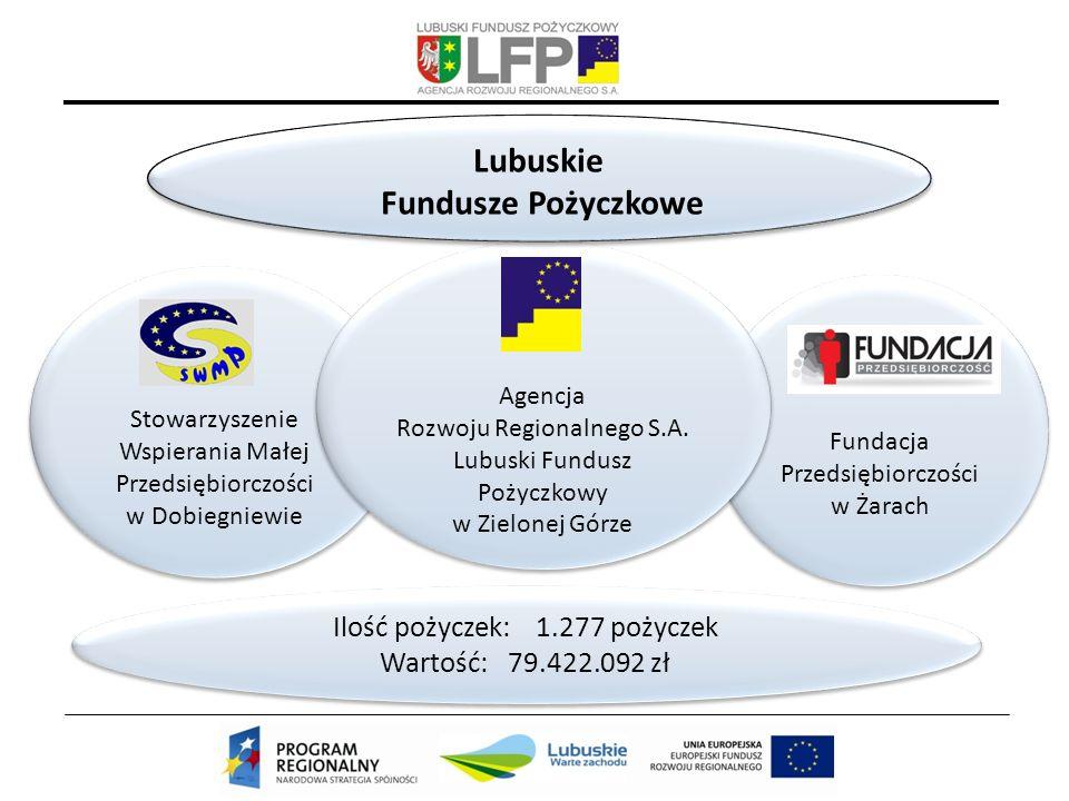 Stowarzyszenie Wspierania Małej Przedsiębiorczości w Dobiegniewie Stowarzyszenie Wspierania Małej Przedsiębiorczości w Dobiegniewie Fundacja Przedsiębiorczości w Żarach Agencja Rozwoju Regionalnego S.A.