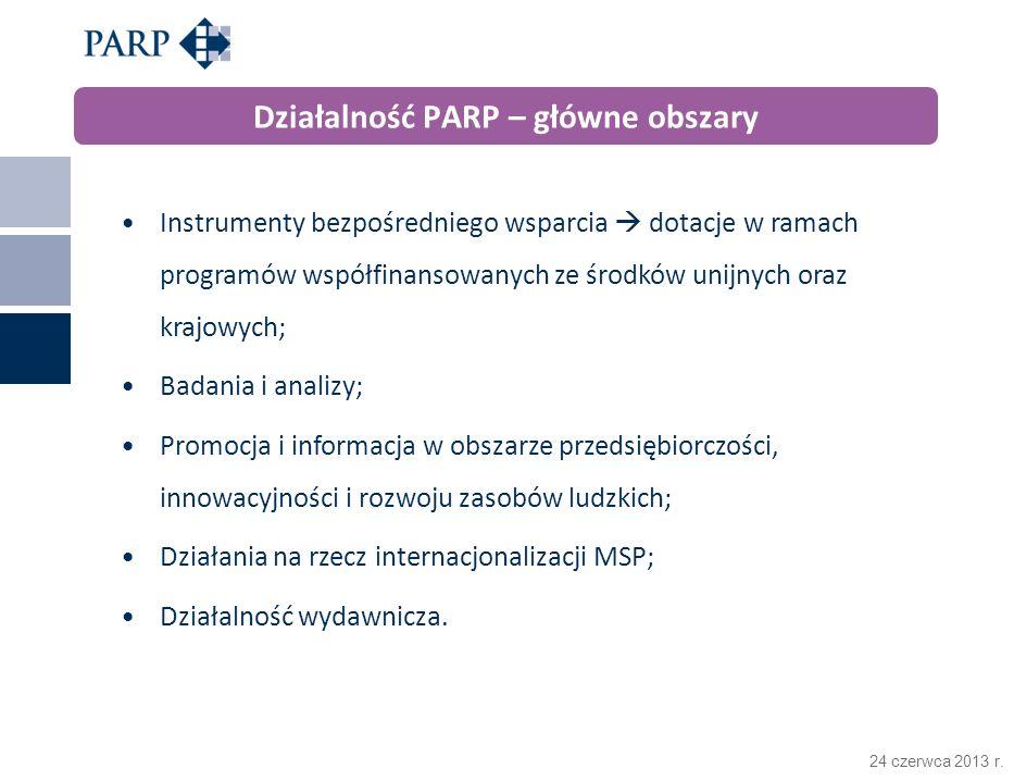 24 czerwca 2013 r. Działalność PARP – główne obszary Instrumenty bezpośredniego wsparcia  dotacje w ramach programów współfinansowanych ze środków un