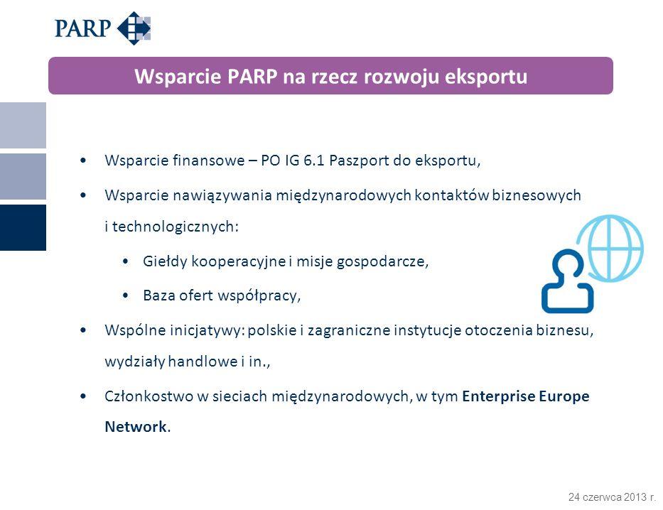 24 czerwca 2013 r. Wsparcie finansowe – PO IG 6.1 Paszport do eksportu, Wsparcie nawiązywania międzynarodowych kontaktów biznesowych i technologicznyc