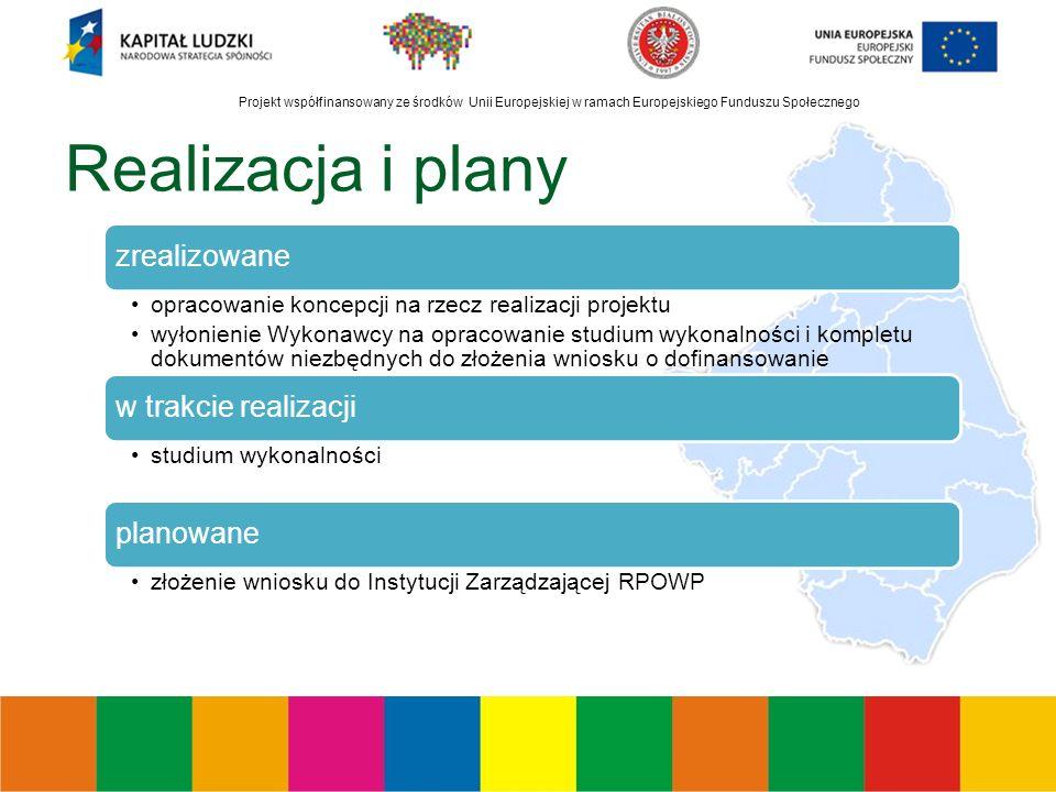 Projekt współfinansowany ze środków Unii Europejskiej w ramach Europejskiego Funduszu Społecznego Realizacja i plany zrealizowane opracowanie koncepcji na rzecz realizacji projektu wyłonienie Wykonawcy na opracowanie studium wykonalności i kompletu dokumentów niezbędnych do złożenia wniosku o dofinansowanie w trakcie realizacji studium wykonalności planowane złożenie wniosku do Instytucji Zarządzającej RPOWP