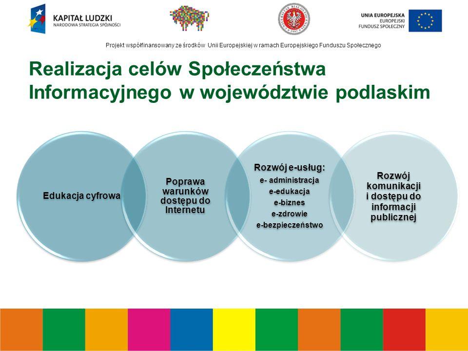 Projekt współfinansowany ze środków Unii Europejskiej w ramach Europejskiego Funduszu Społecznego Realizacja celów Społeczeństwa Informacyjnego w województwie podlaskim Edukacja cyfrowa Poprawa warunków dostępu do Internetu Rozwój e-usług: e- administracja e-edukacja e-biznes e-zdrowie e-bezpieczeństwo Rozwój komunikacji i dostępu do informacji publicznej
