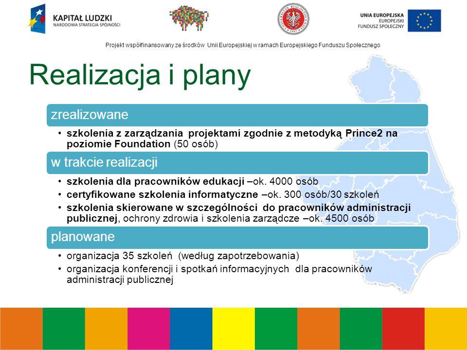 Projekt współfinansowany ze środków Unii Europejskiej w ramach Europejskiego Funduszu Społecznego Realizacja i plany zrealizowane szkolenia z zarządzania projektami zgodnie z metodyką Prince2 na poziomie Foundation (50 osób) w trakcie realizacji szkolenia dla pracowników edukacji –ok.