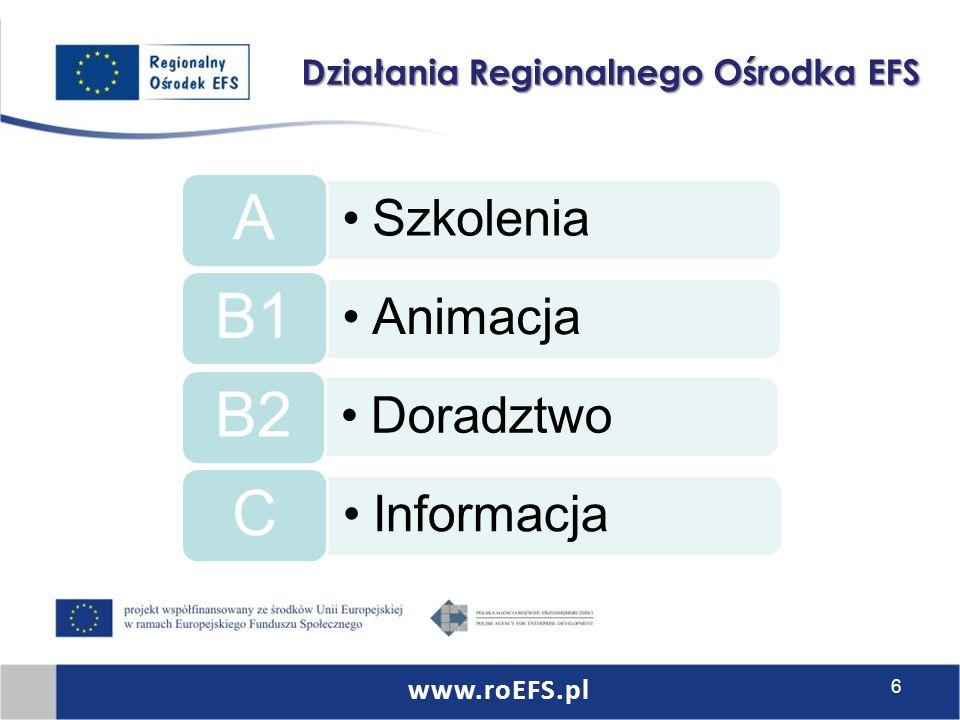 Szkolenia A Animacja B1 Doradztwo B2 Informacja C www.roEFS.pl 6 Działania Regionalnego Ośrodka EFS