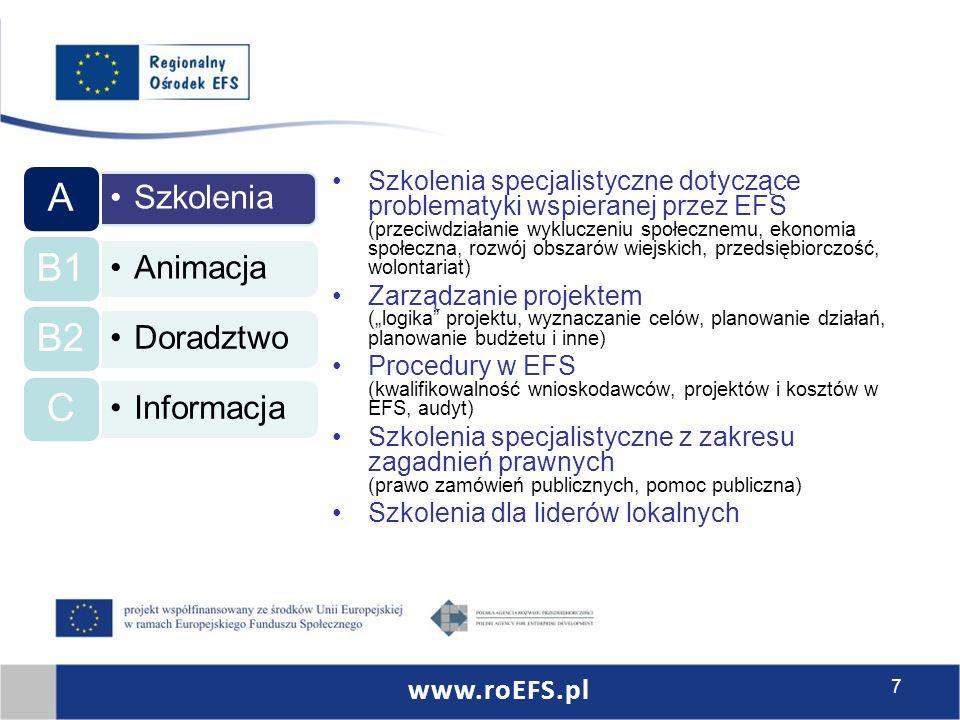"""Szkolenia A Animacja B1 Doradztwo B2 Informacja C Szkolenia specjalistyczne dotyczące problematyki wspieranej przez EFS (przeciwdziałanie wykluczeniu społecznemu, ekonomia społeczna, rozwój obszarów wiejskich, przedsiębiorczość, wolontariat) Zarządzanie projektem (""""logika projektu, wyznaczanie celów, planowanie działań, planowanie budżetu i inne) Procedury w EFS (kwalifikowalność wnioskodawców, projektów i kosztów w EFS, audyt) Szkolenia specjalistyczne z zakresu zagadnień prawnych (prawo zamówień publicznych, pomoc publiczna) Szkolenia dla liderów lokalnych www.roEFS.pl 7"""