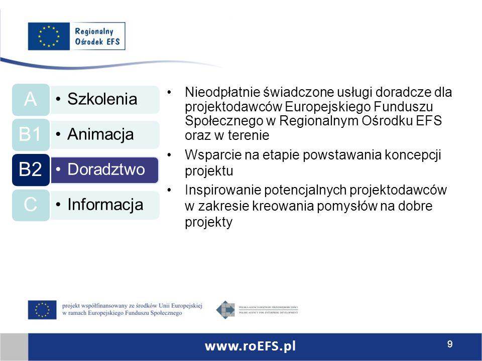 Szkolenia A Animacja B1 Doradztwo B2 Informacja C Nieodpłatnie świadczone usługi doradcze dla projektodawców Europejskiego Funduszu Społecznego w Regionalnym Ośrodku EFS oraz w terenie Wsparcie na etapie powstawania koncepcji projektu Inspirowanie potencjalnych projektodawców w zakresie kreowania pomysłów na dobre projekty www.roEFS.pl 9