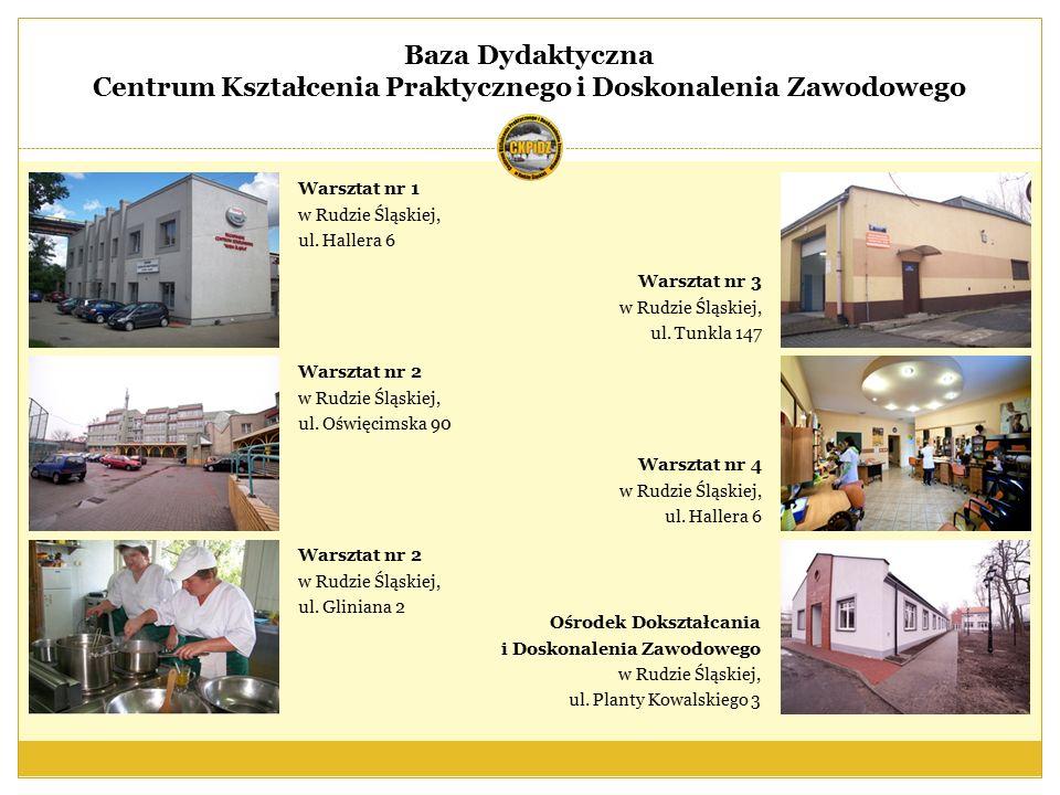 Baza Dydaktyczna Centrum Kształcenia Praktycznego i Doskonalenia Zawodowego Warsztat nr 1 w Rudzie Śląskiej, ul.